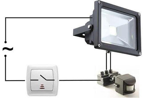 основные узлы подключения прожектора