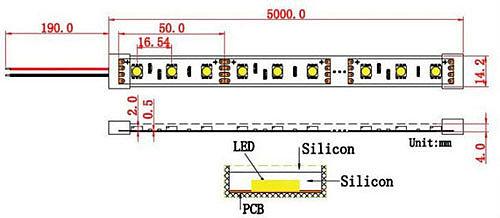 размеры led ленты 35x28